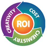 Maximing your ROI from franchise marketing requires finding the right advertising agency